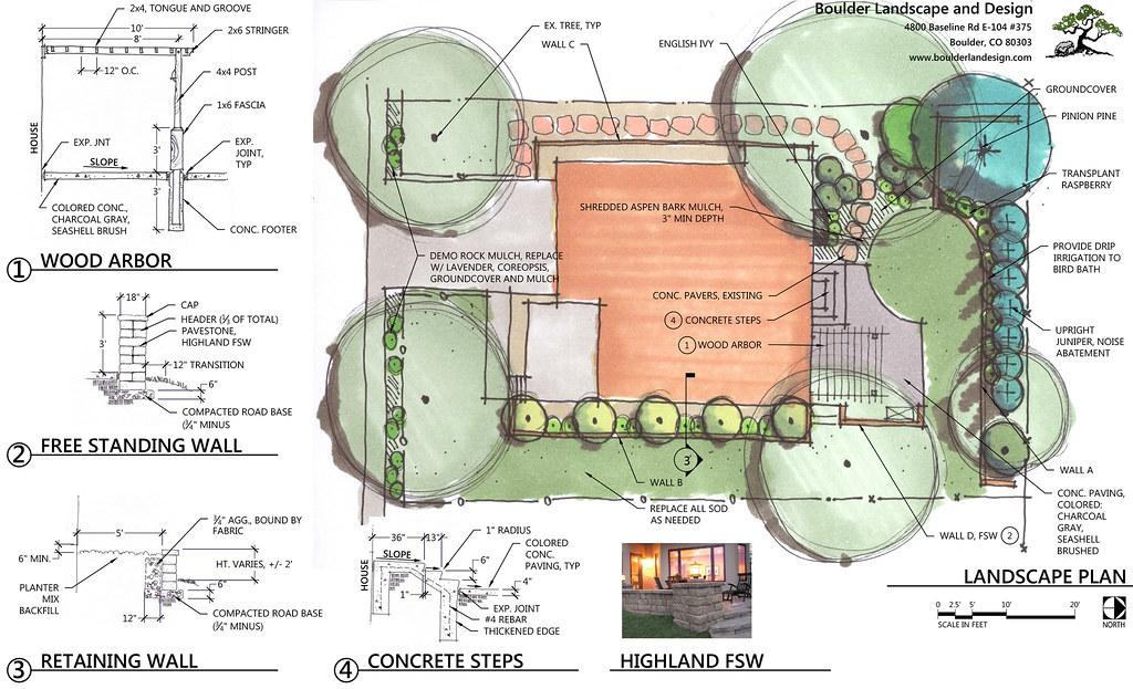 Girolimon Residence Landscape Plan The Landscape Plan