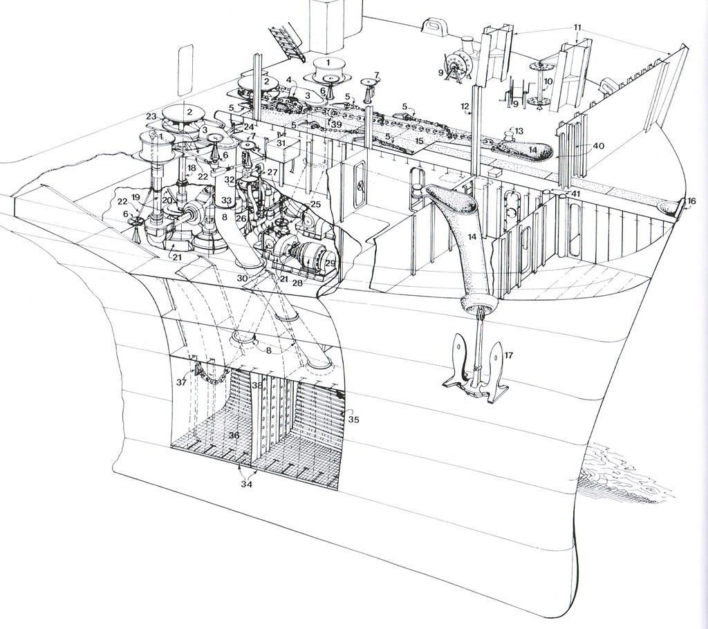 Esclass Aircraft Carrier Anchor Gear