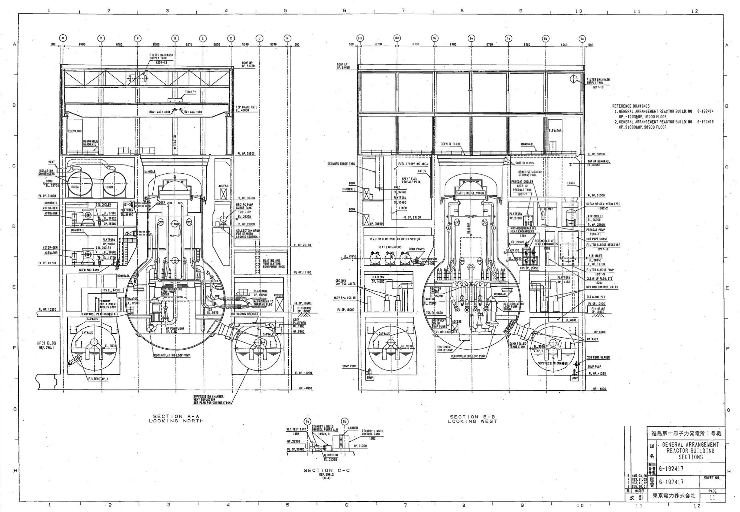 Technical Documents Fukushima Daiichi