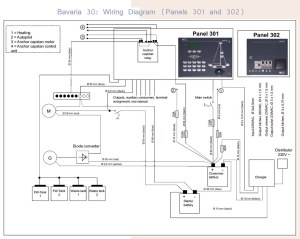 Bavaria 30 Electrical Circuit Diagram   Wiring Diagram