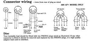 A&R A60 Din Pinouts | Jayson | Flickr
