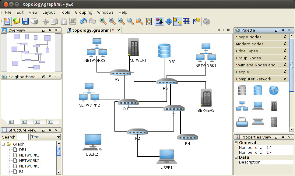 YEd Graph Editor How To Draw Flowchart Or Diagram On