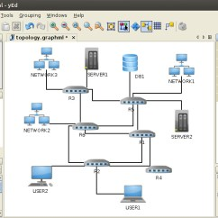How To Create A Diagram Citroen C4 Wiring Yed Graph Editor | Draw Flowchart Or On Linux… Flickr