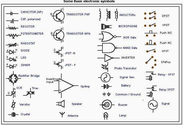 circuit breaker symbol diagram electrical wire basic electronic symbols   aghora flickr