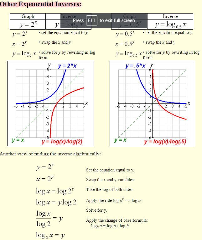 Exponential Functions-6