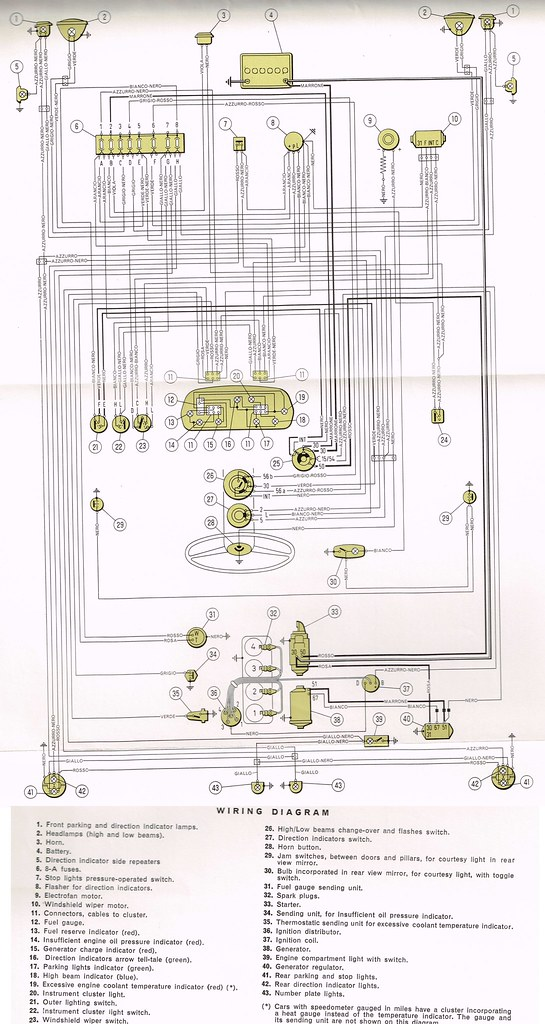fiat spider wiring diagram 04 ford expedition stereo 850 special | electrical dellie_be flickr