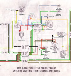 ford f750 starter wiring another blog about wiring diagram u2022 taurus wiring diagram f750 wiring [ 2048 x 1325 Pixel ]