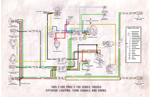 small resolution of ford f750 wiring diagram