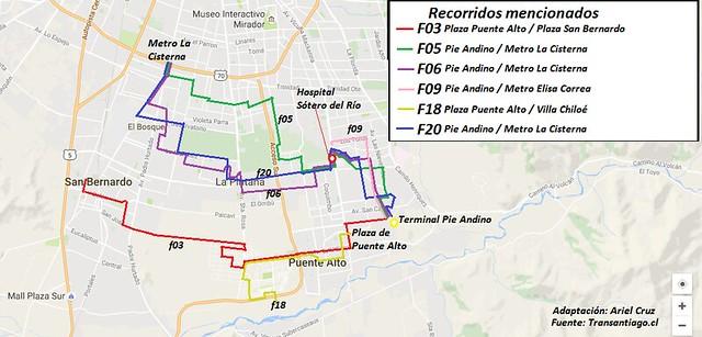 Mapa F03 a F20 TS