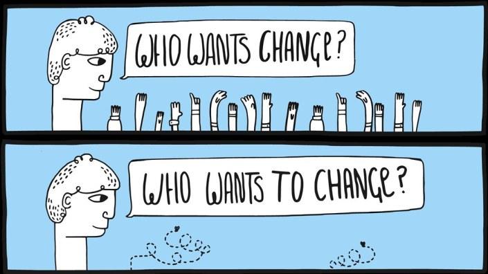 Afbeeldingsresultaat voor change