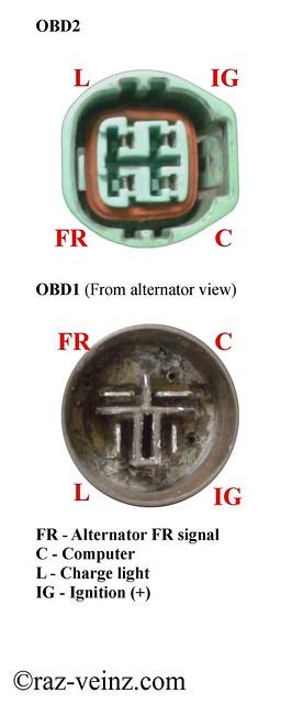 obd0 to obd2 alternator wiring diagram 2004 ford e350 obd1 schematic library ecu voltage regulator socket don