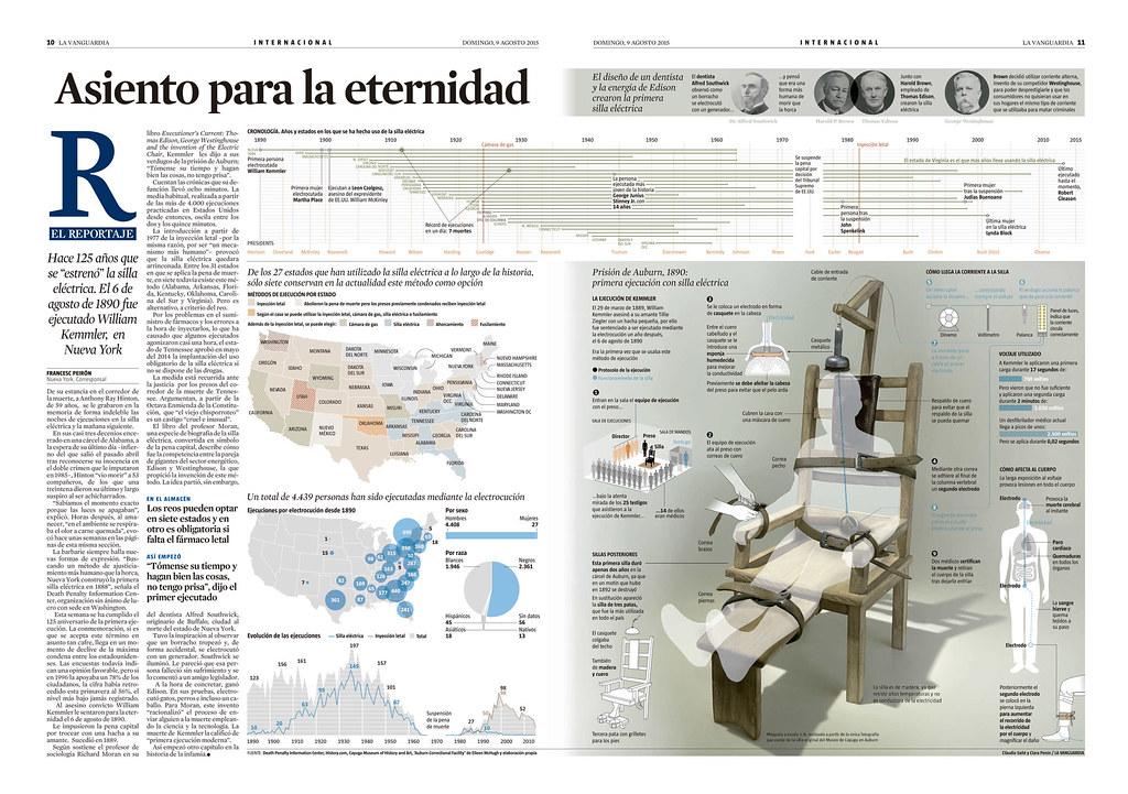 Silla electrica  Historia y actualidad de la silla