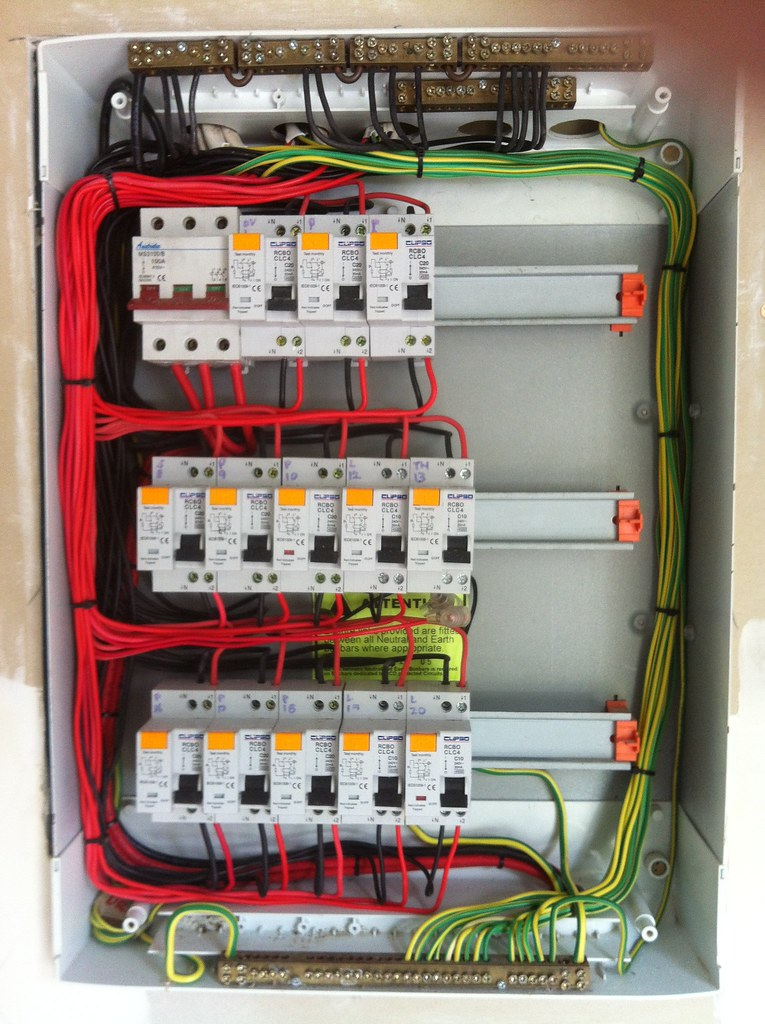 3 Phase Switchboard Wiring Diagram