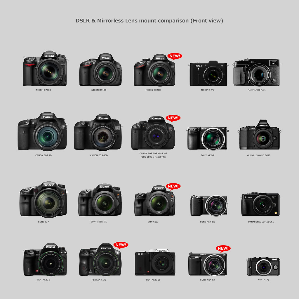CANON EOS Kiss X6i(EOS 650D / Rebel T4i) & Other cameras c