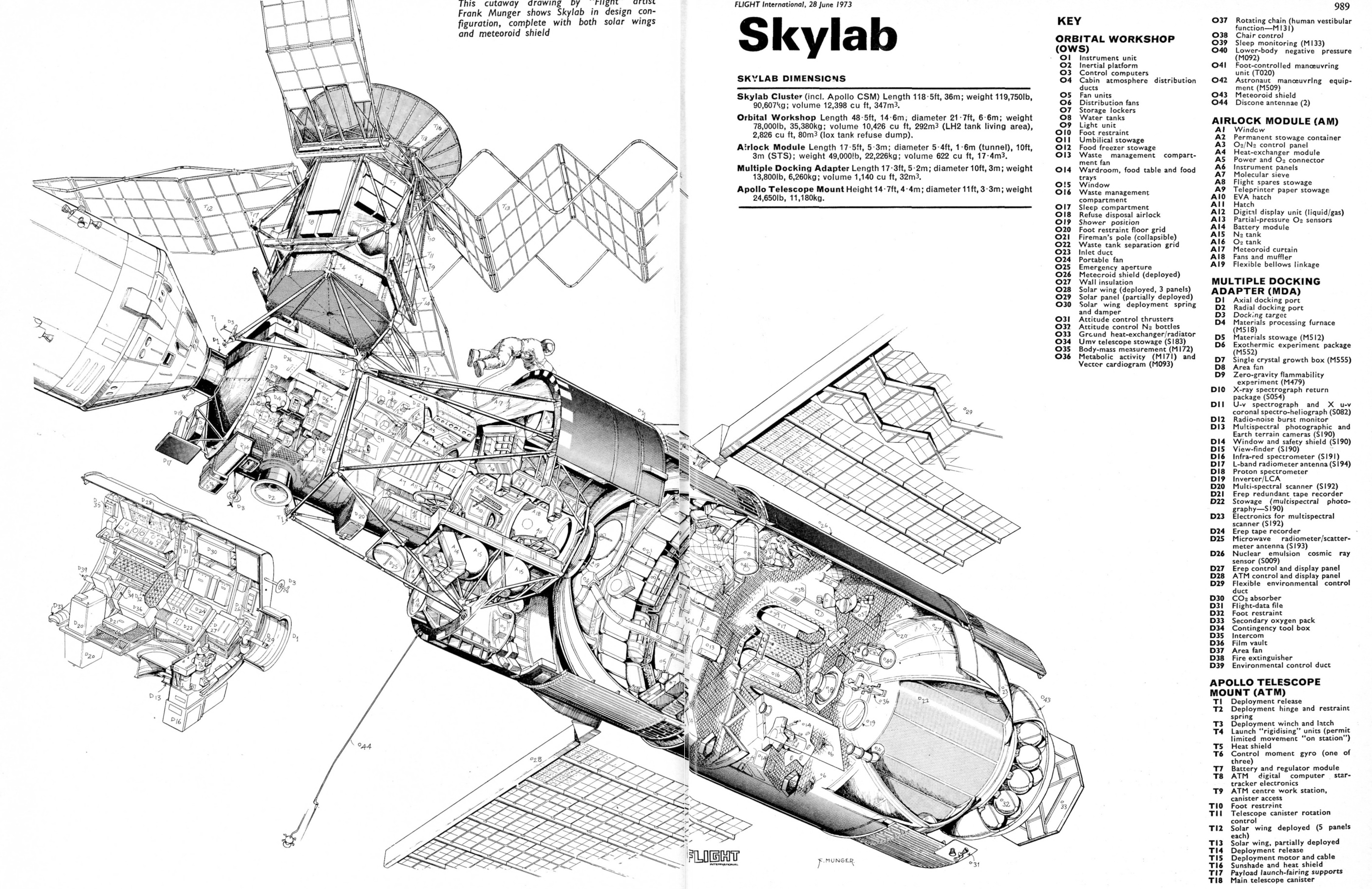 The Russian Plan To Spin Off A New Space Station From The