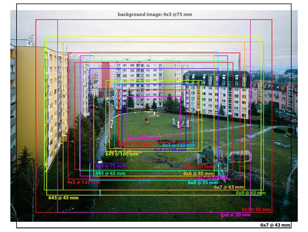 4x5 and medium format field of view comparison  Just