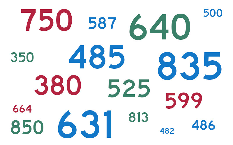 Image Result For Free Credit Numbers