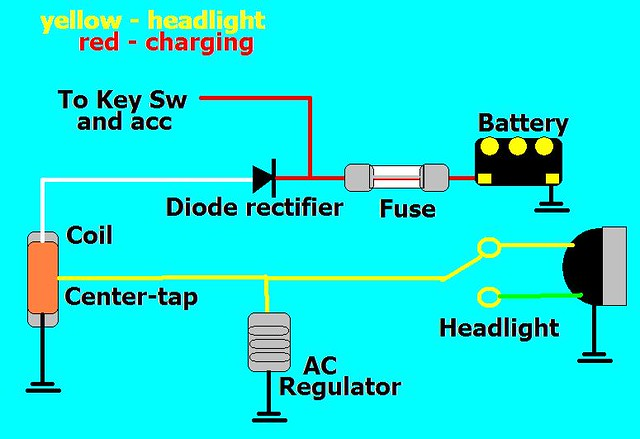 Tt500 Engine Diagram Xt500g Wiring Diagram Yamaha Xt500 Tt500 Forum