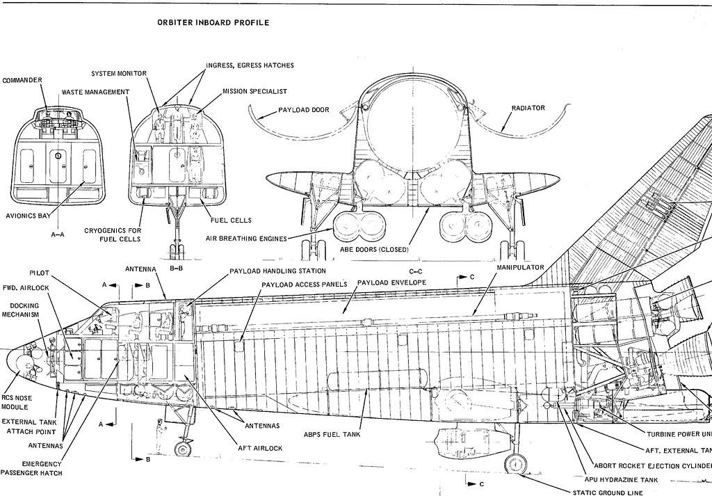 McDonnell Douglas TRW Space Shuttle Schematic