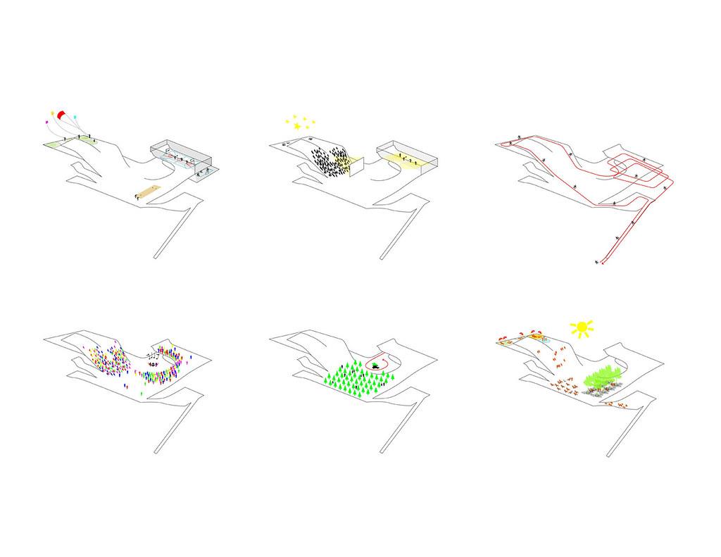 Plot Diagrams