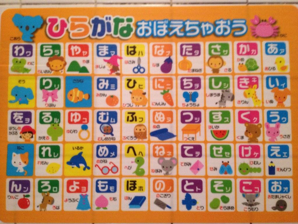 Japanese Alphabet For Kids