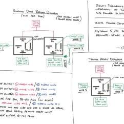 Remote Start Wiring Diagrams Ibanez Rg 320 Fm Diagram Odyssey Acousticallyblue