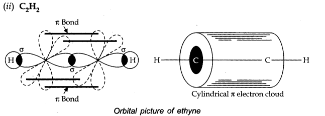 ncert-solutions-for-class-11-chemistry-chapter-4-chemical-bonding-and-molecular-structure-33