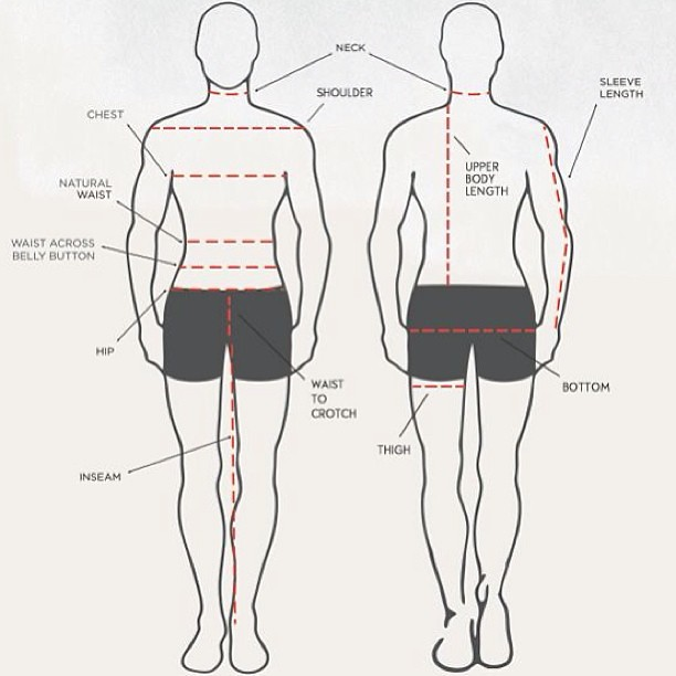 How to measure male body / como tirar medidas do corpo mas