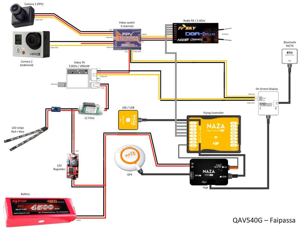 Dji Naza V2 Wiring Diagram Get Free Image About Wiring Diagram