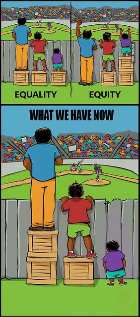 Equality_Equity_WhatWeHaveNow