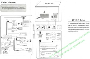 WINCA S100 Wiring diagram | Winca car multimedia dvd