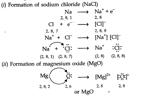 ncert-solutions-for-class-11-chemistry-chapter-4-chemical-bonding-and-molecular-structure-25