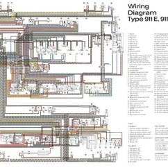 Porsche 911 Headlight Wiring Diagram Garage Door Opener 996 Gt2, Wiring, Get Free Image About