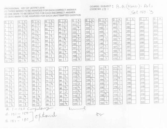 BHU UET Answer Keys 2016