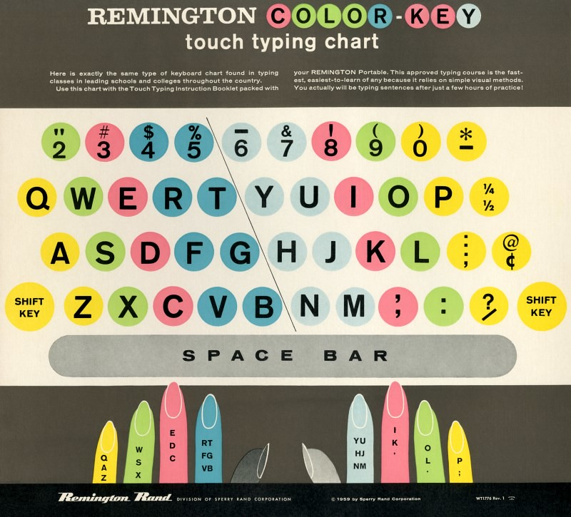 Remington ColorKey Touch Typing Chart 1959  A colorful