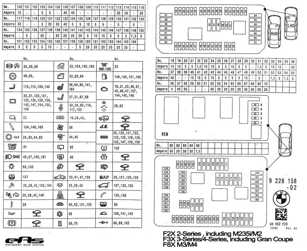 hight resolution of bmw 7 series fuse box buick regal fuse box wiring diagram bmw 325i fuse box diagram bmw 525i fuse box location