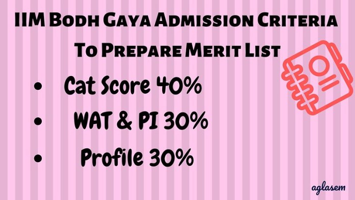 IIM Bodh Gaya Admission Criteria