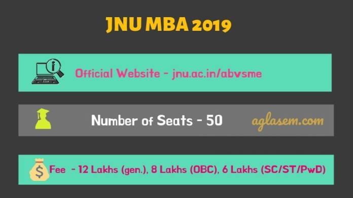 JNU MBA website, Fees, Number of Seats