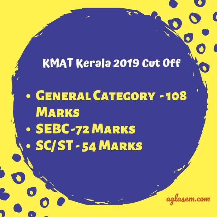 KMAT Kerala 2019 Cut Off