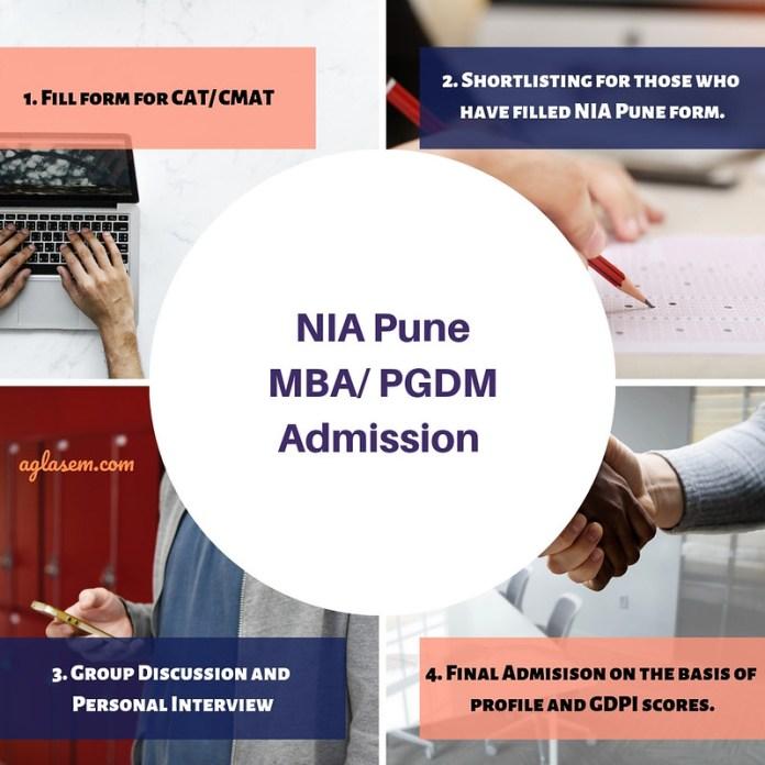 NIA Pune PGDM Admission