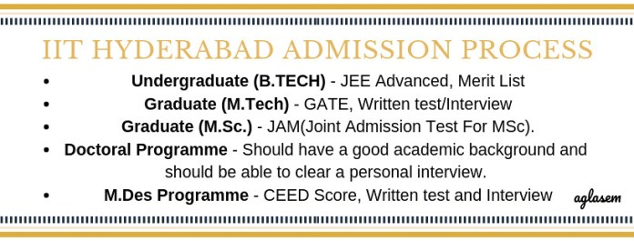 iit hyderabad admission process