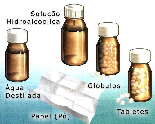 Formas Homeopatia