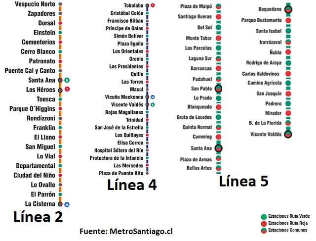 Rutas Expresas Metro Santiago