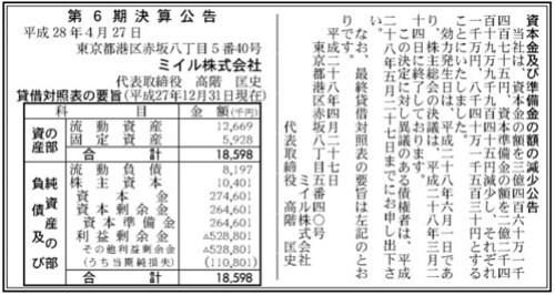 ミイル株式会社 第6期 決算公告