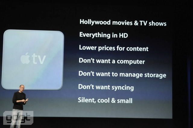 What people want from AppleTV