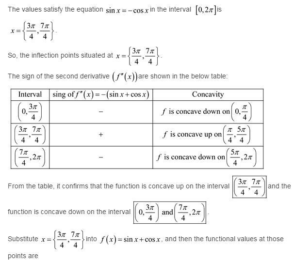 stewart-calculus-7e-solutions-Chapter-3.3-Applications-of-Differentiation-13E-1-1