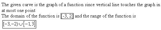 Stewart-Calculus-7e-Solutions-Chapter-1.1-Functions-and-Limits-9E