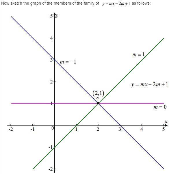 stewart-calculus-7e-solutions-Chapter-1.2-Functions-and-Limits-5E-5
