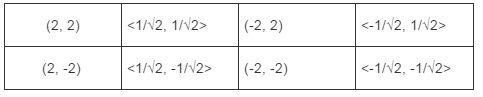 Stewart-Calculus-7e-Solutions-Chapter-16.1-Vector-Calculus-26E-2