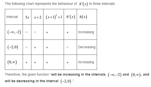 stewart-calculus-7e-solutions-Chapter-3.3-Applications-of-Differentiation-33E.2